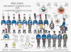 Prussian Uniform Plate 1