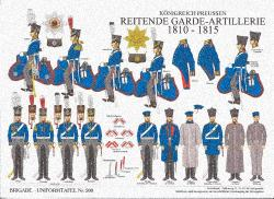 Prussian Uniform Plate 200