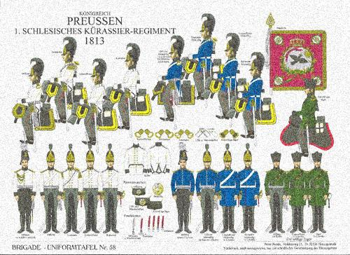 Prussian Uniform Plate 58