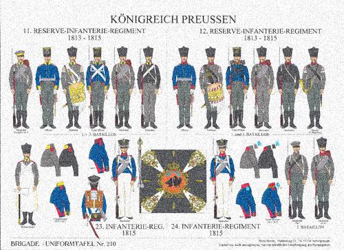 Prussian Uniform Plate 210